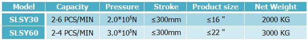 Hudraulic press technical parameters