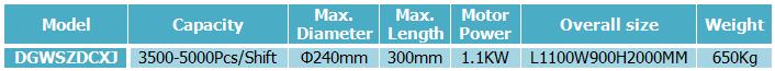Auto multi-station jiggering machine for pin insulators technical parameters