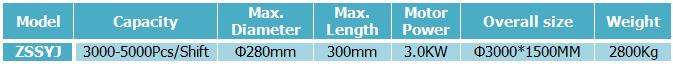 pin insulators auto glazing machine technical parameters